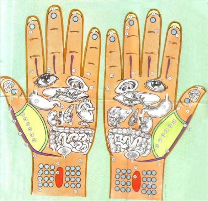 Accupressure - Hands